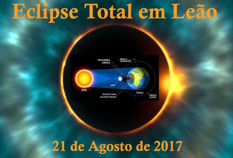 Proposta dos eclipses de Agosto de 2017